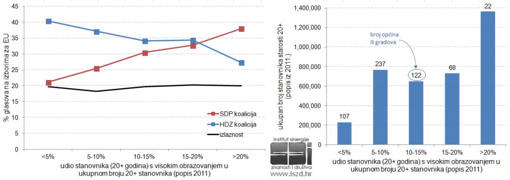 EU2013-obrazovanje