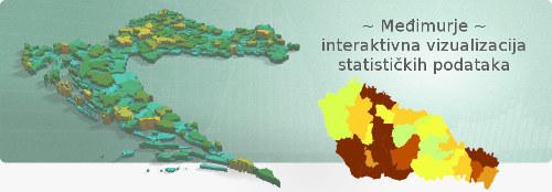 Medjimurje-interaktivna